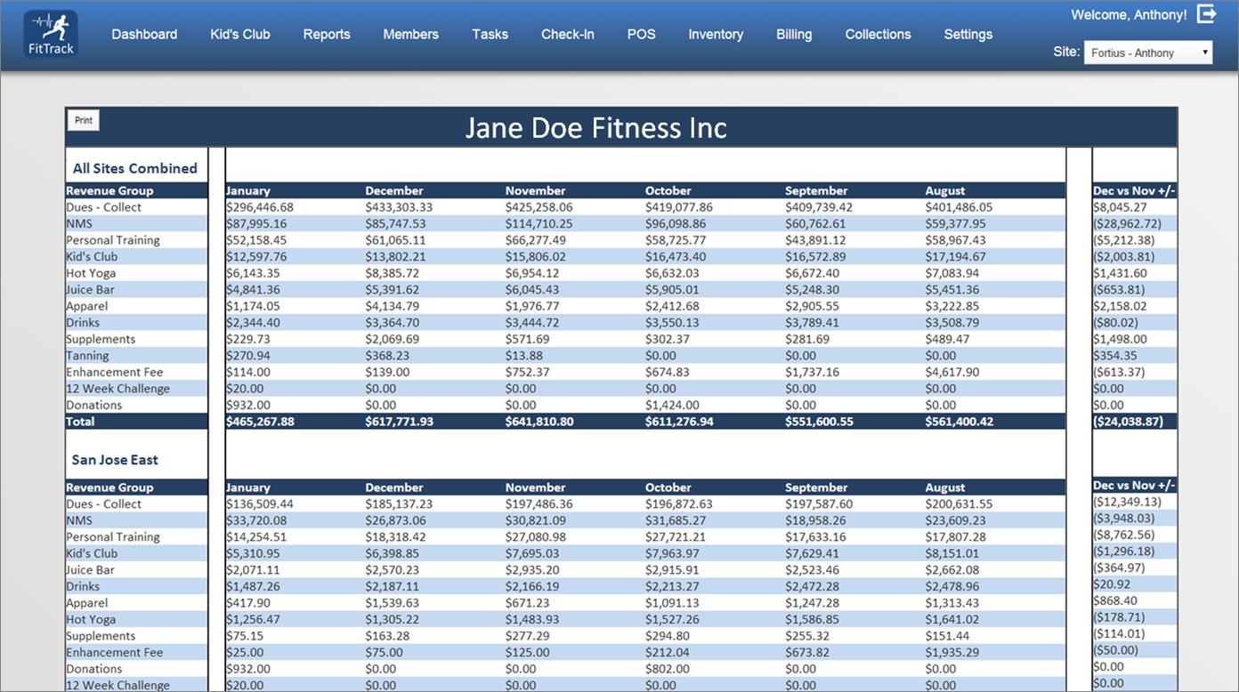 Jane Doe Report